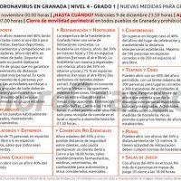 Preguntas y respuestas sobre las restricciones en Granada hasta el 9 de diciembre
